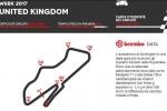 Brembo svela il round 6 del Mondiale Superbike a Donington